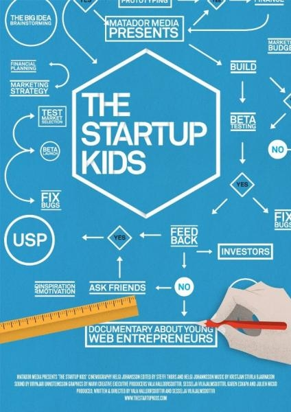 Dokument The Startup Kids