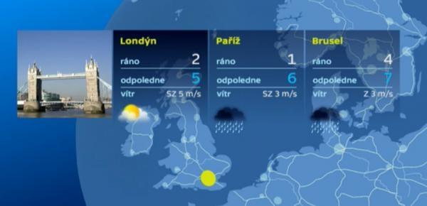 Počasí v evropských metropolích