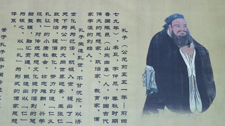 Dokument Učení Konfucia